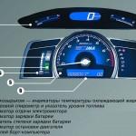 Приборы Honda Civic Hybrid