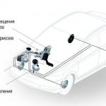 Система управления тормозной динамикой Honda Civic Hybrid